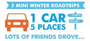 5 Winter Road Trips - An Infographic